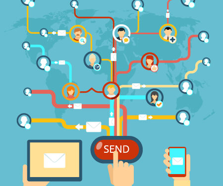 Enterprise Messaging Gateway: What is it? And What are its Types?